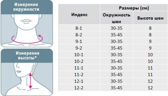 Как измерить обхват шеи для вязания 30